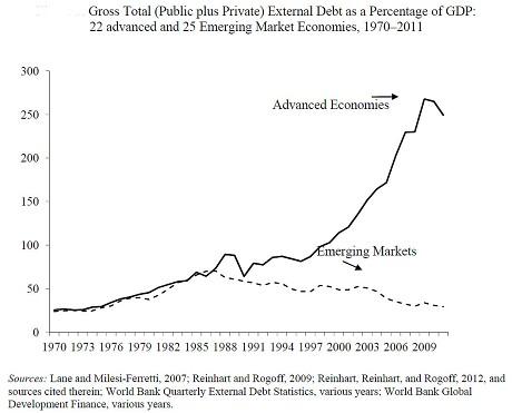 debiti euro 2 Quando il debito è troppo, non si paga. (di Maurizio Blondet)